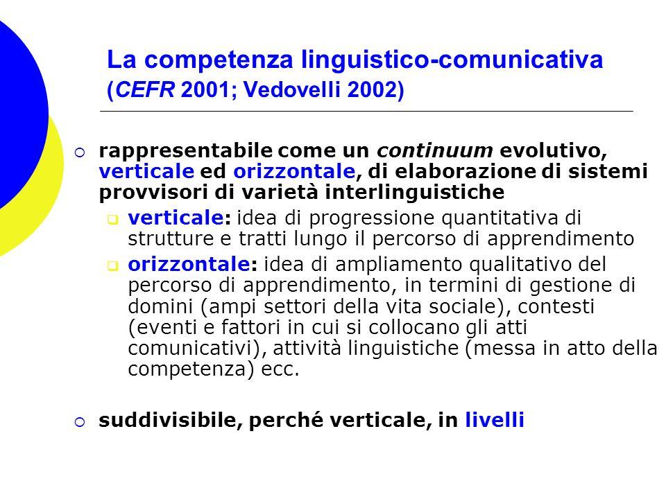 La competenza linguistico-comunicativa (CEFR 2001; Vedovelli 2002)