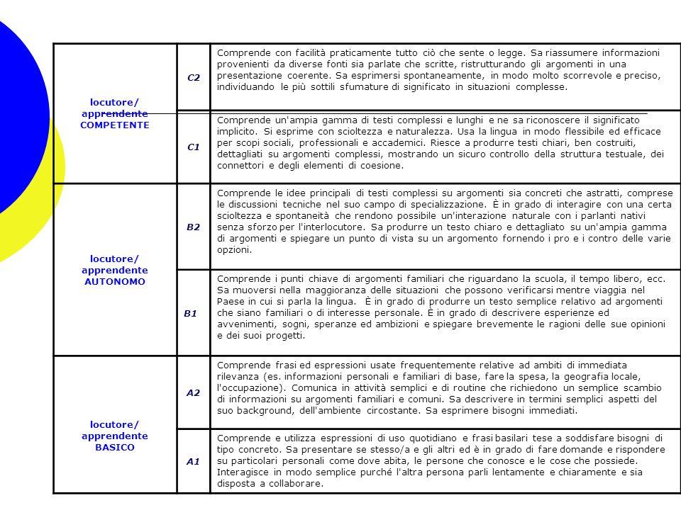 locutore/ apprendente. COMPETENTE. C2.
