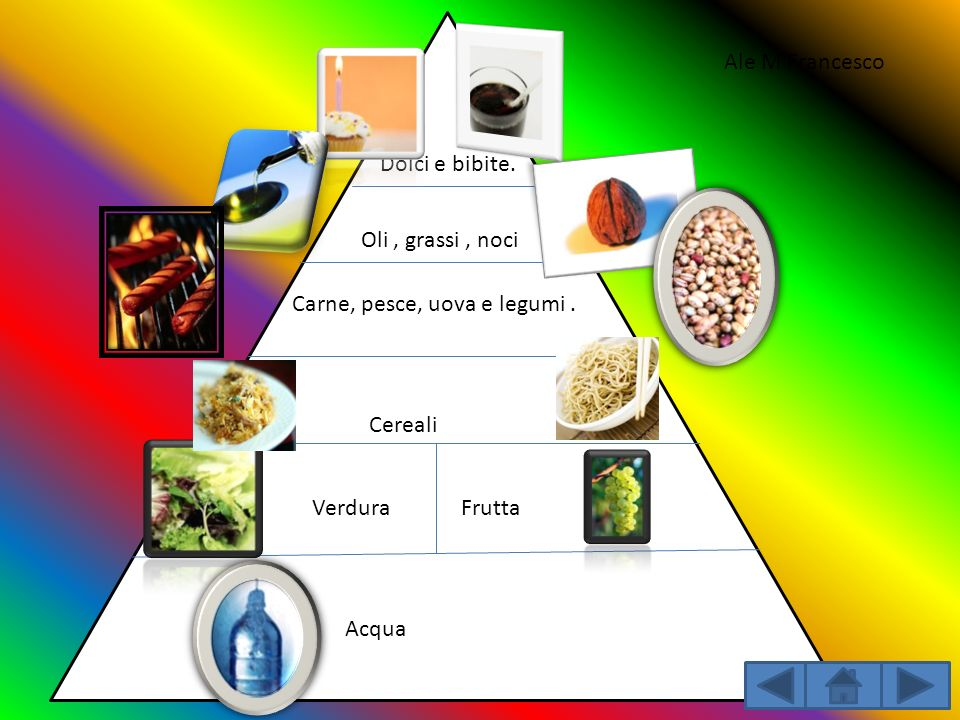 Ale M Francesco Dolci e bibite. Oli , grassi , noci. Carne, pesce, uova e legumi . Cereali. Verdura Frutta.