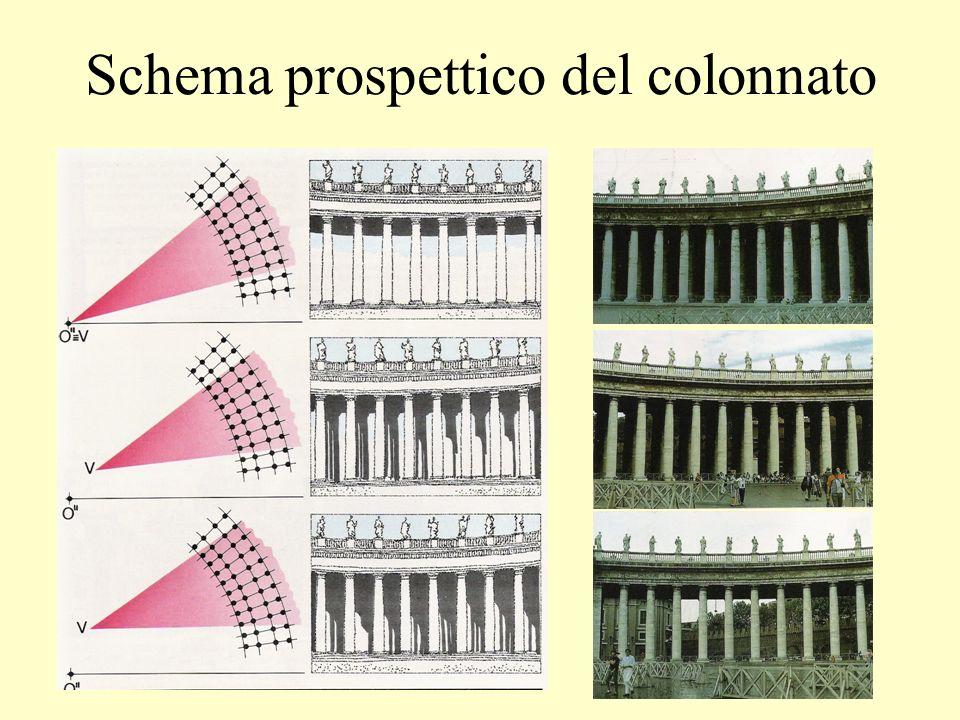 Schema prospettico del colonnato