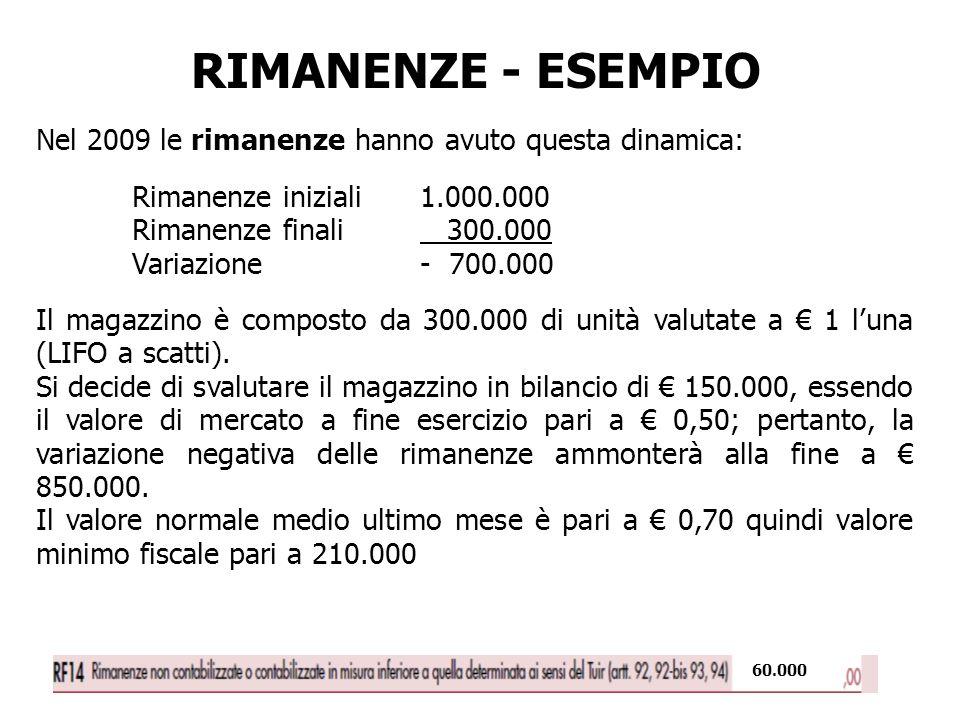 RIMANENZE - ESEMPIO Nel 2009 le rimanenze hanno avuto questa dinamica:
