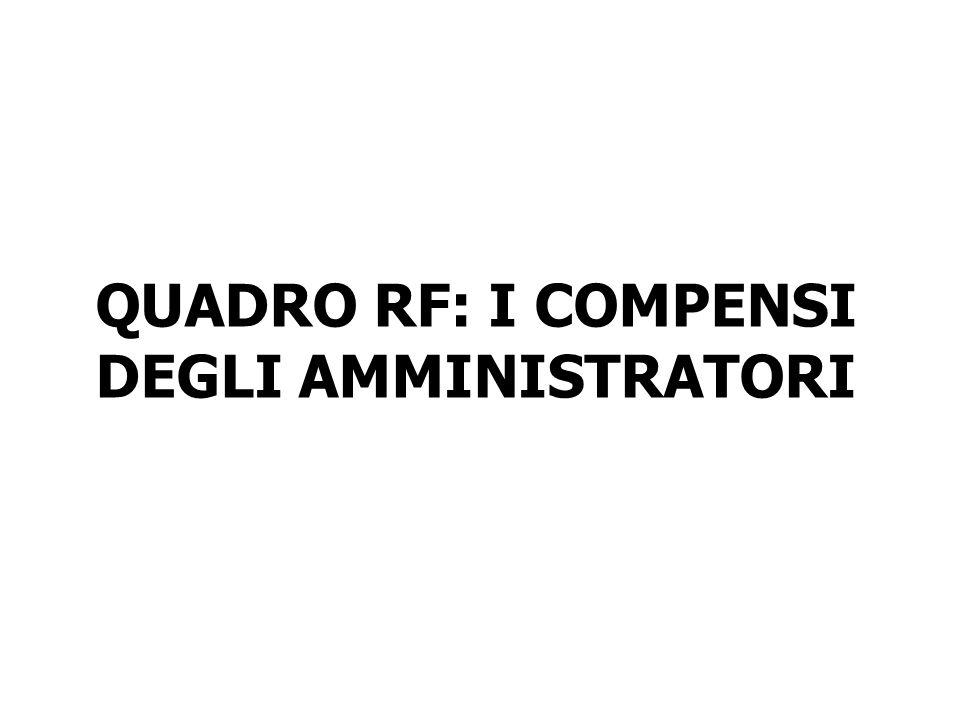 QUADRO RF: I COMPENSI DEGLI AMMINISTRATORI