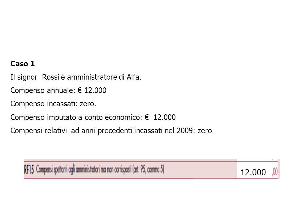 12.000 Caso 1 Il signor Rossi è amministratore di Alfa.