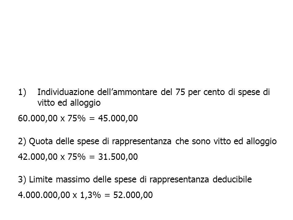 2) Quota delle spese di rappresentanza che sono vitto ed alloggio