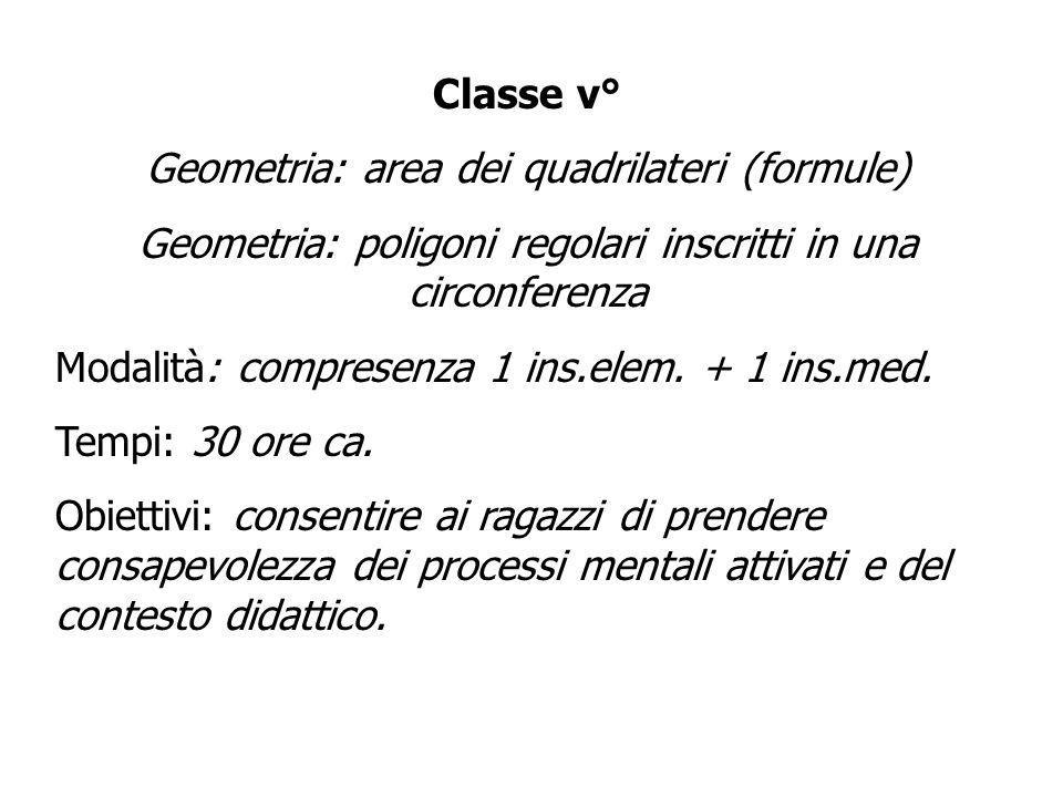 Geometria: area dei quadrilateri (formule)