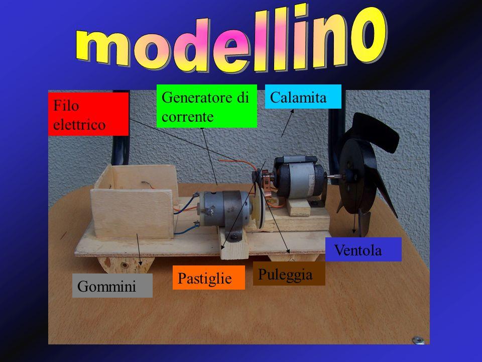 modellino Generatore di corrente Calamita Filo elettrico Ventola