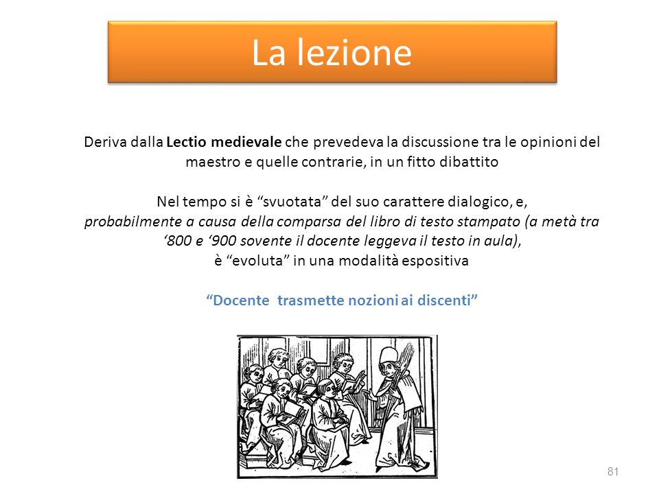La lezione Deriva dalla Lectio medievale che prevedeva la discussione tra le opinioni del maestro e quelle contrarie, in un fitto dibattito.