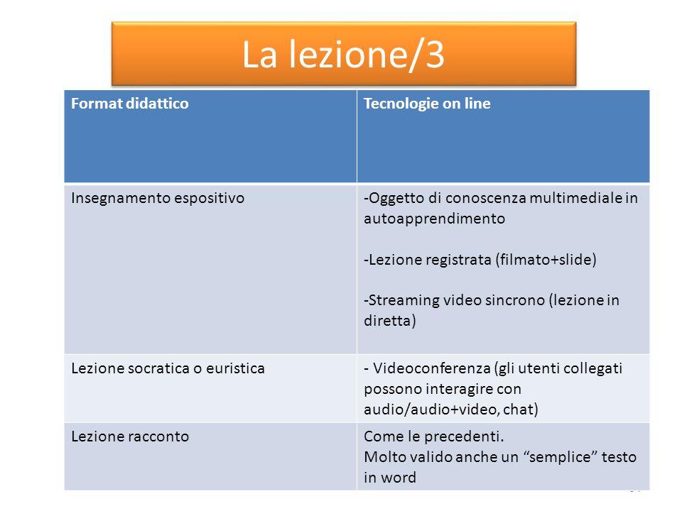 La lezione/3 Format didattico Tecnologie on line