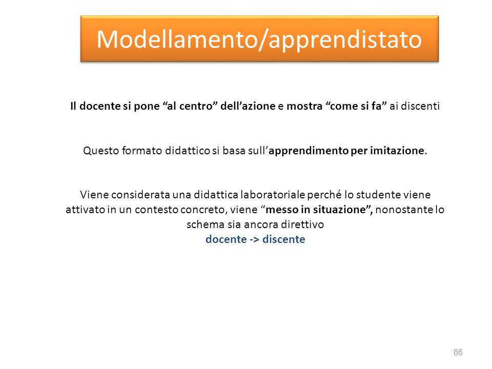 Modellamento/apprendistato