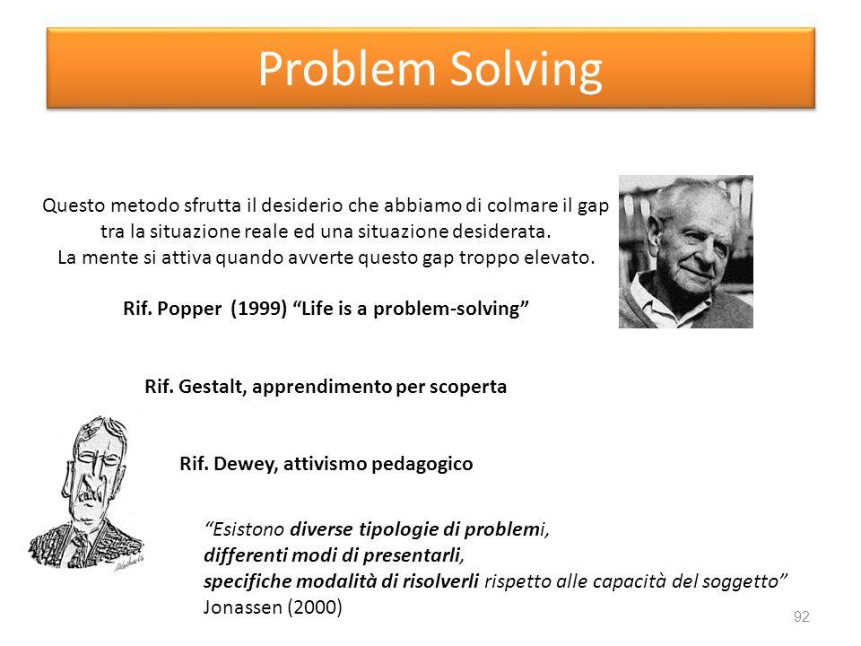 Problem SolvingQuesto metodo sfrutta il desiderio che abbiamo di colmare il gap tra la situazione reale ed una situazione desiderata.