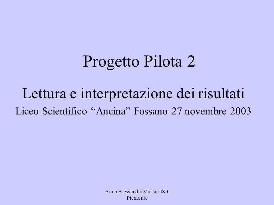 Progetto Pilota 2 Lettura e interpretazione dei risultati