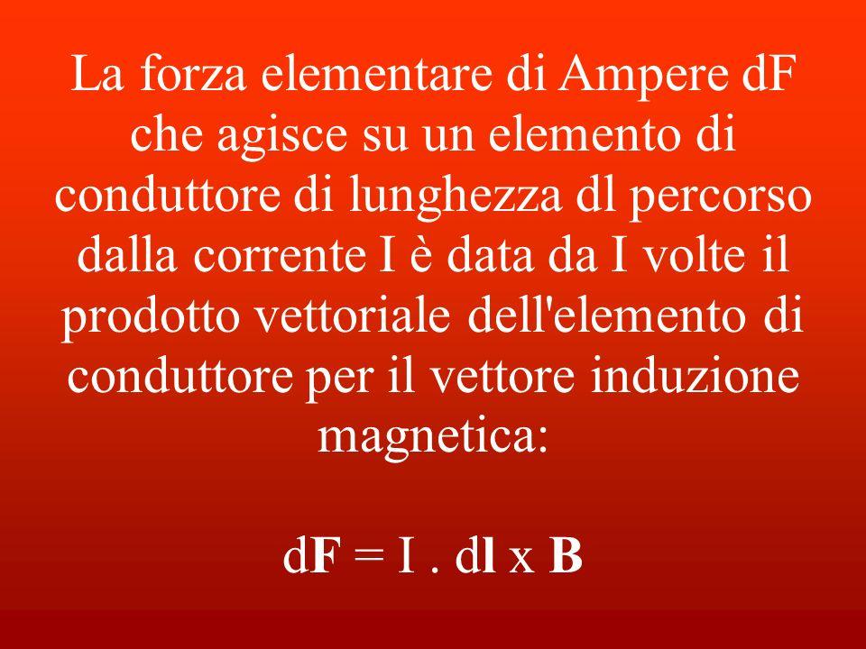 La forza elementare di Ampere dF che agisce su un elemento di conduttore di lunghezza dl percorso dalla corrente I è data da I volte il prodotto vettoriale dell elemento di conduttore per il vettore induzione magnetica: