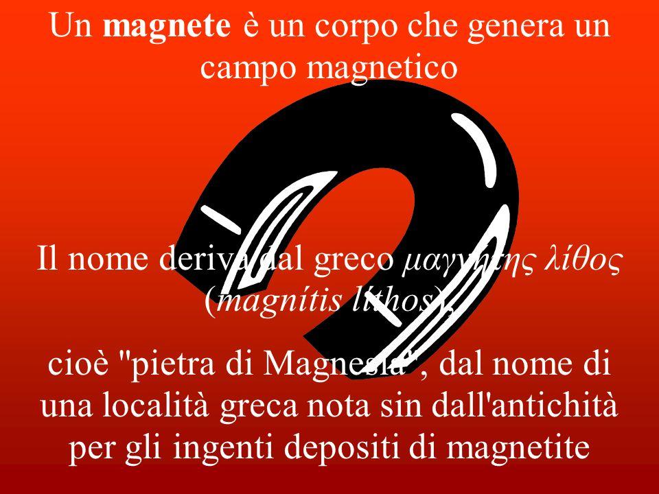Un magnete è un corpo che genera un campo magnetico