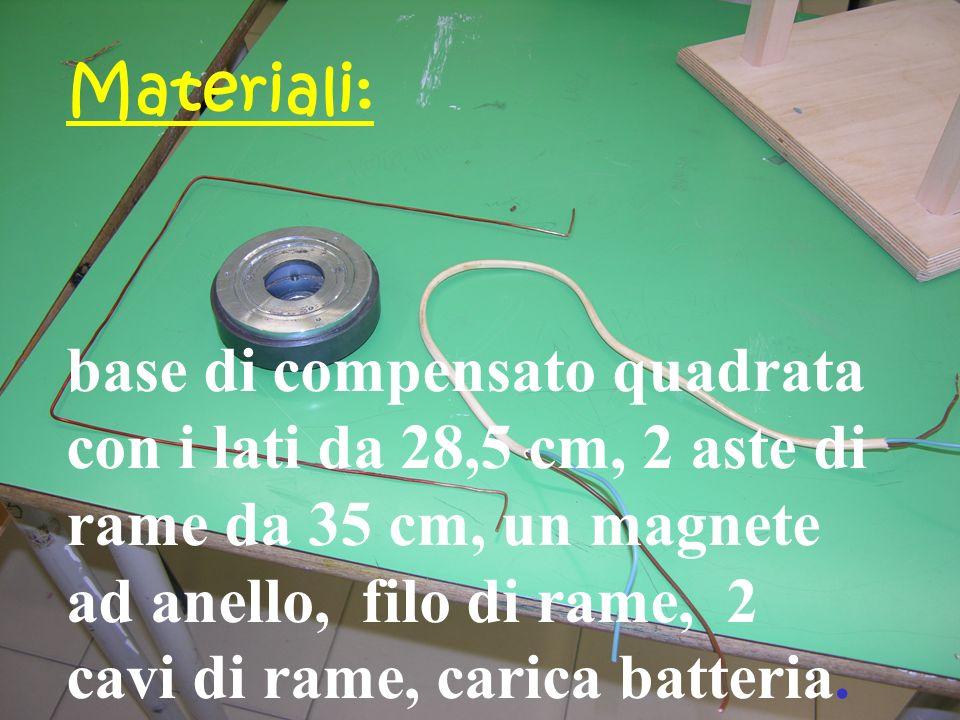 Materiali: