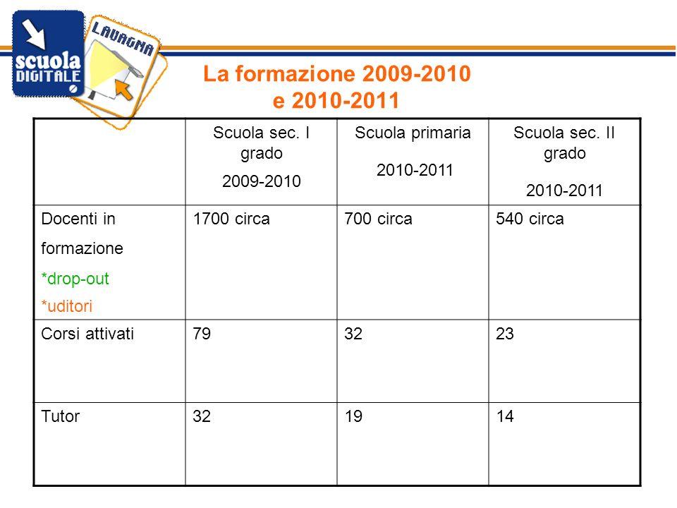 La formazione 2009-2010 e 2010-2011 Scuola sec. I grado 2009-2010
