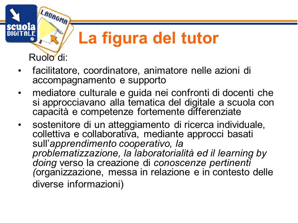 La figura del tutor Ruolo di: