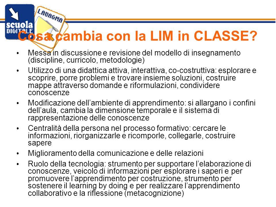 Cosa cambia con la LIM in CLASSE