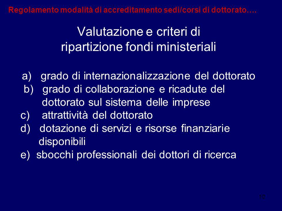 Valutazione e criteri di ripartizione fondi ministeriali