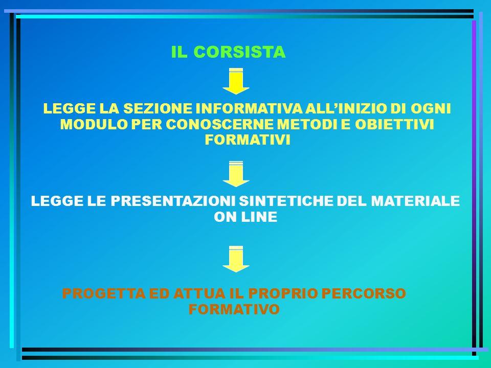IL CORSISTA LEGGE LA SEZIONE INFORMATIVA ALL'INIZIO DI OGNI MODULO PER CONOSCERNE METODI E OBIETTIVI FORMATIVI.