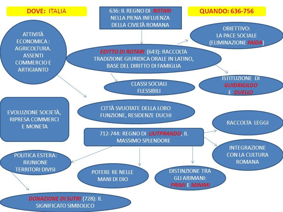 DOVE: ITALIA QUANDO: 636-756 636: IL REGNO DI ROTARI