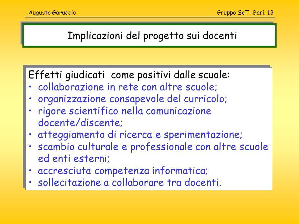 Implicazioni del progetto sui docenti