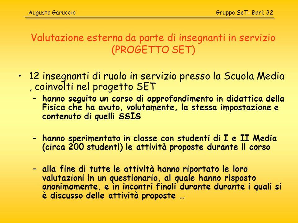 Valutazione esterna da parte di insegnanti in servizio (PROGETTO SET)