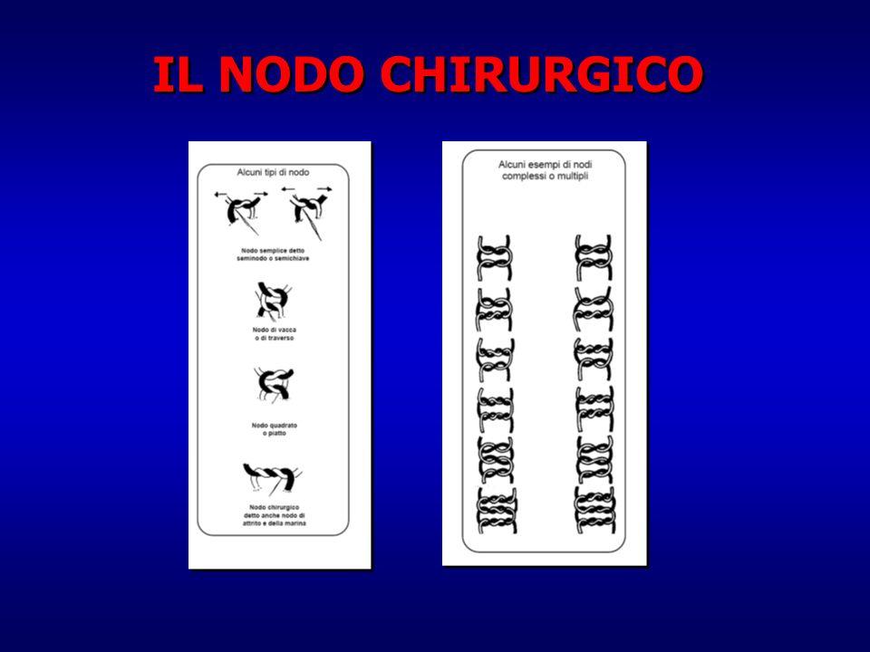 IL NODO CHIRURGICO