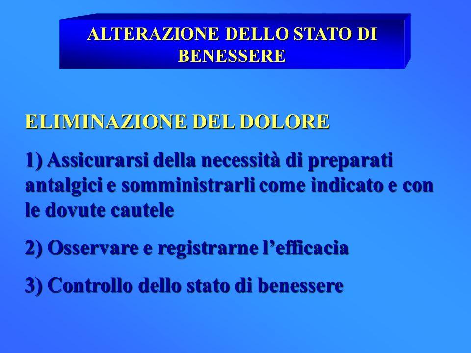 ALTERAZIONE DELLO STATO DI BENESSERE
