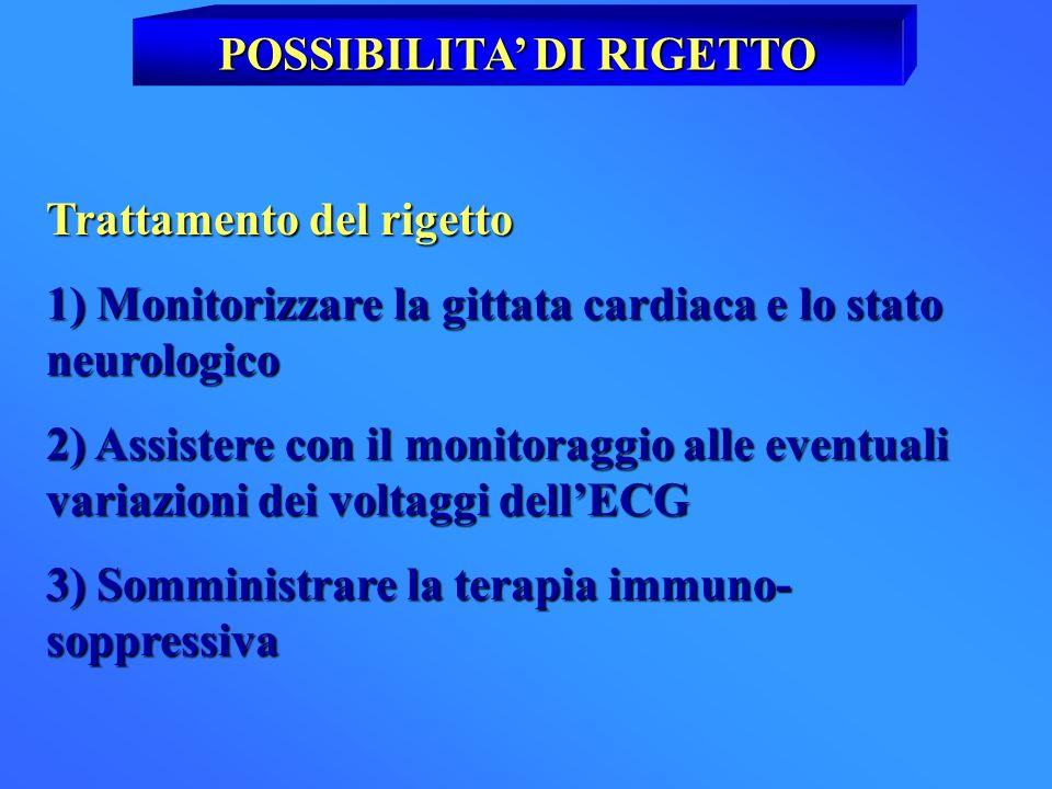 POSSIBILITA' DI RIGETTO