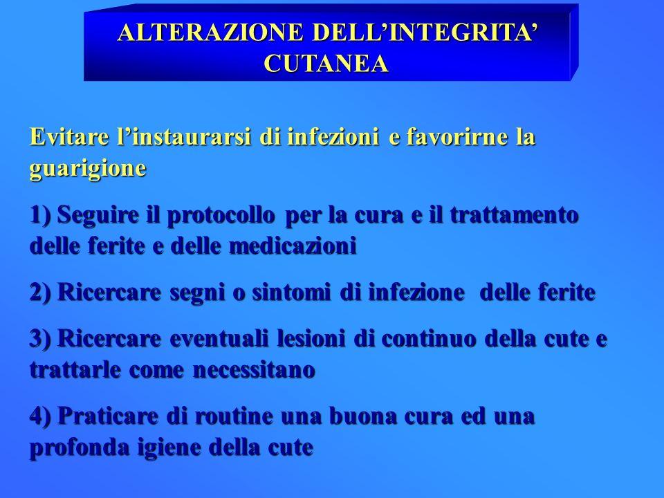 ALTERAZIONE DELL'INTEGRITA' CUTANEA