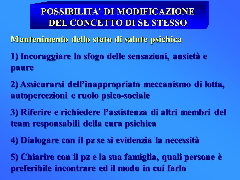 POSSIBILITA' DI MODIFICAZIONE DEL CONCETTO DI SE STESSO