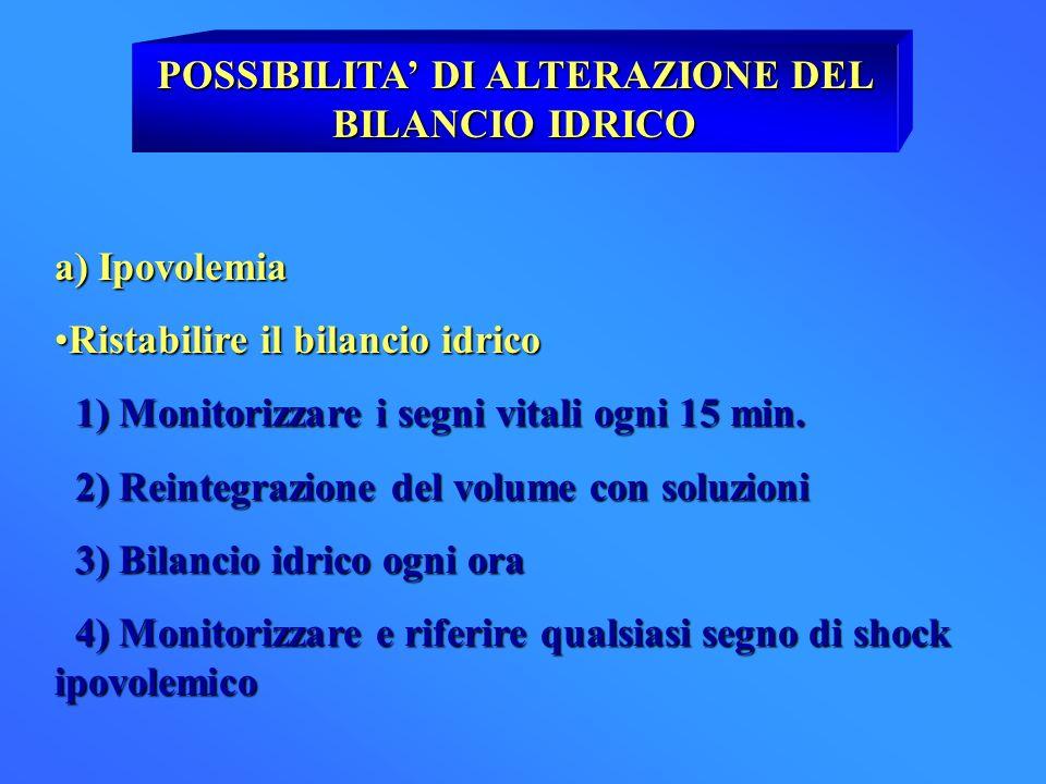 POSSIBILITA' DI ALTERAZIONE DEL BILANCIO IDRICO