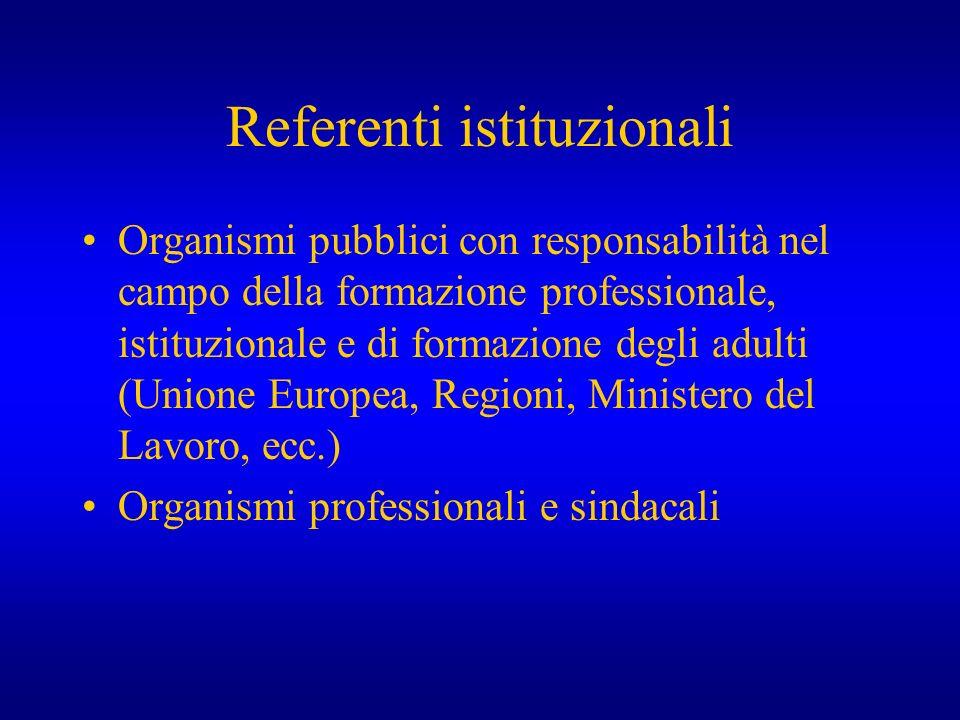 Referenti istituzionali