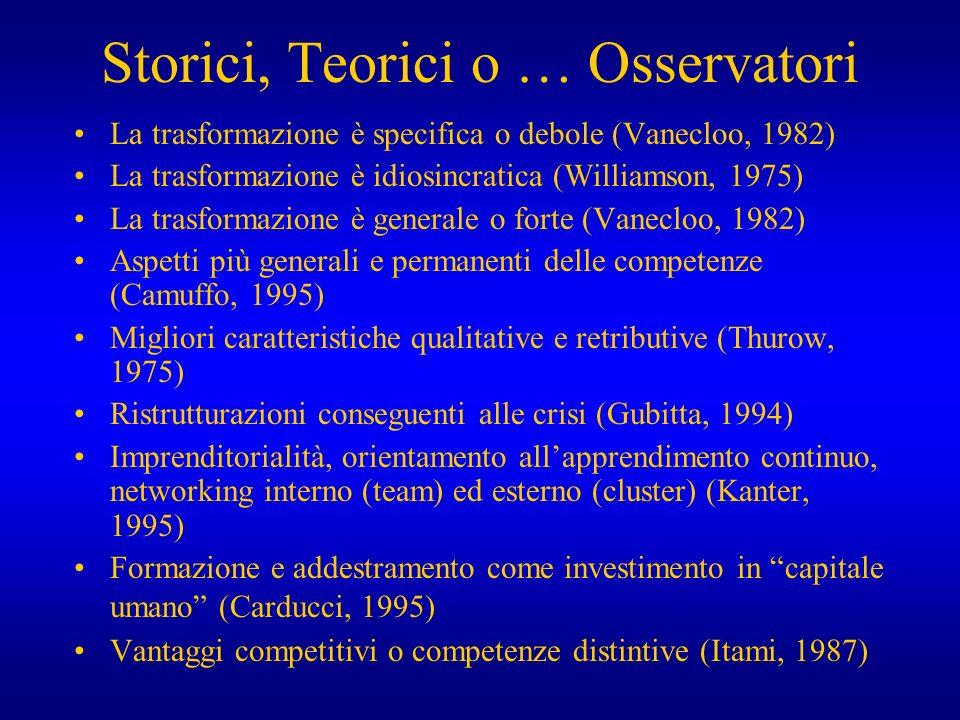 Storici, Teorici o … Osservatori