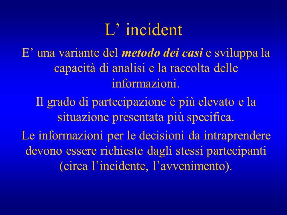 L' incident E' una variante del metodo dei casi e sviluppa la capacità di analisi e la raccolta delle informazioni.
