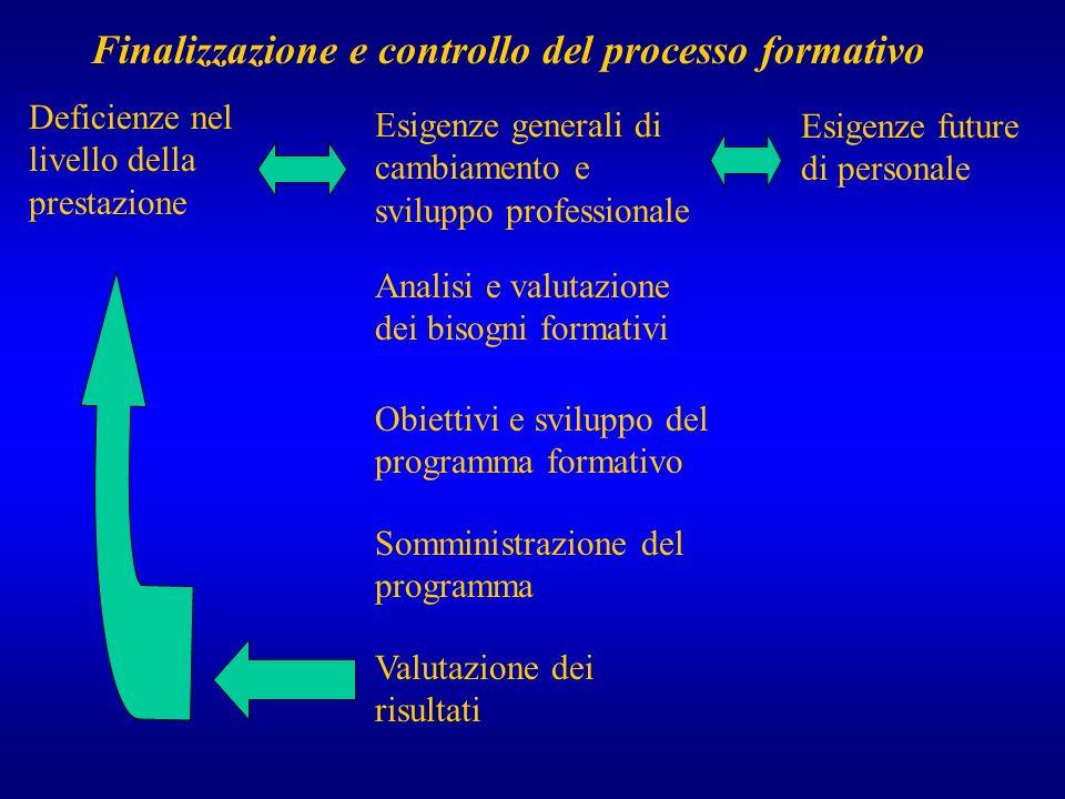Finalizzazione e controllo del processo formativo