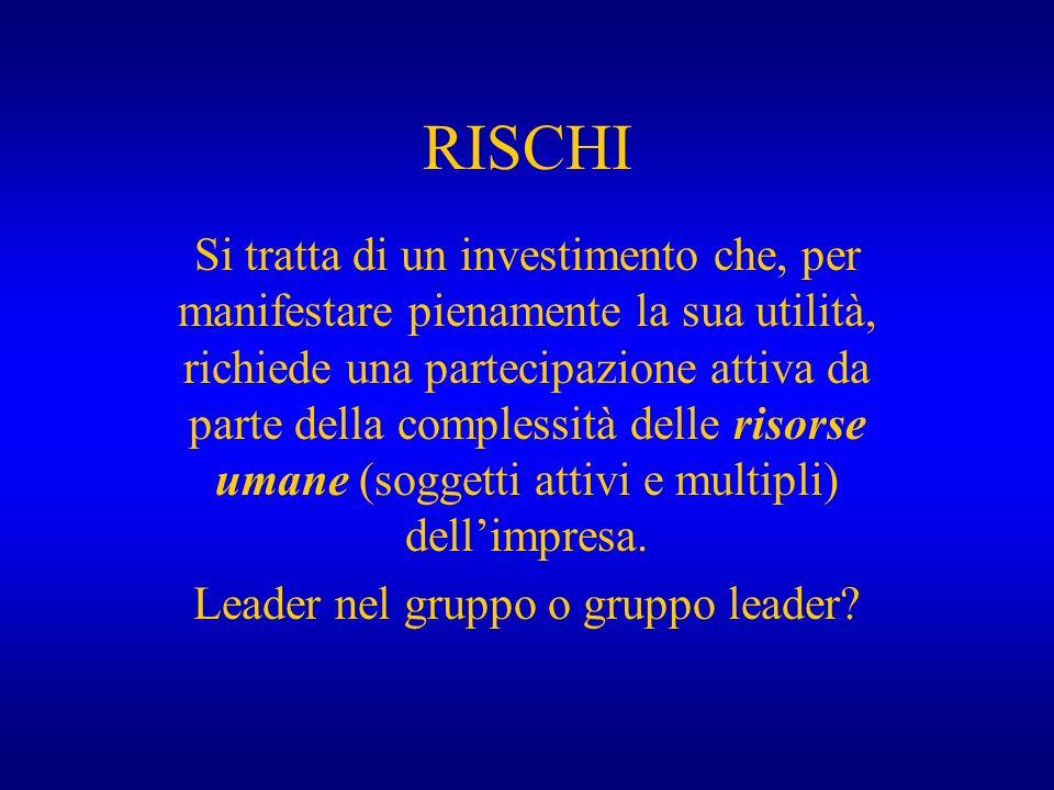 Leader nel gruppo o gruppo leader