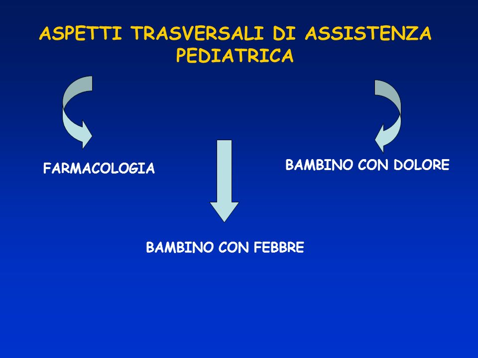 ASPETTI TRASVERSALI DI ASSISTENZA PEDIATRICA
