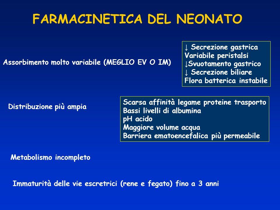 FARMACINETICA DEL NEONATO