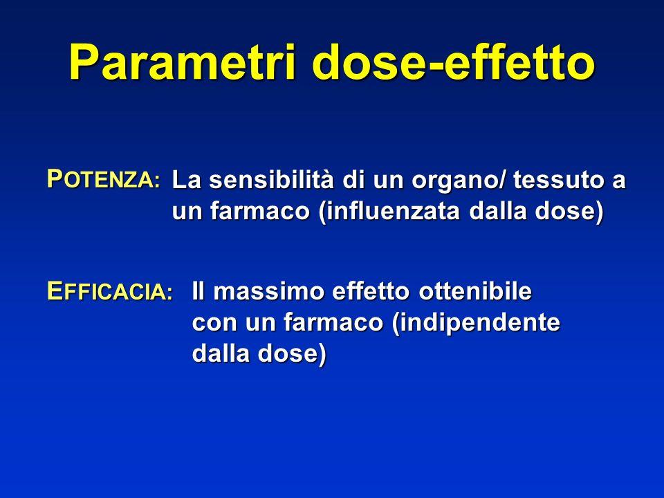 Parametri dose-effetto