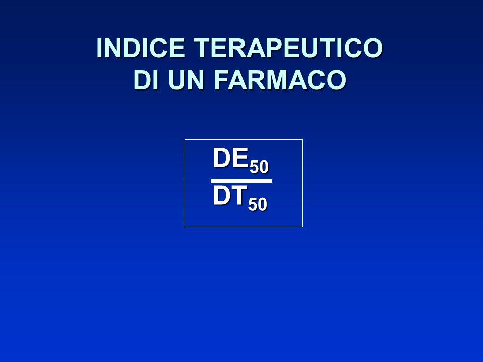 INDICE TERAPEUTICO DI UN FARMACO DE50 DT50