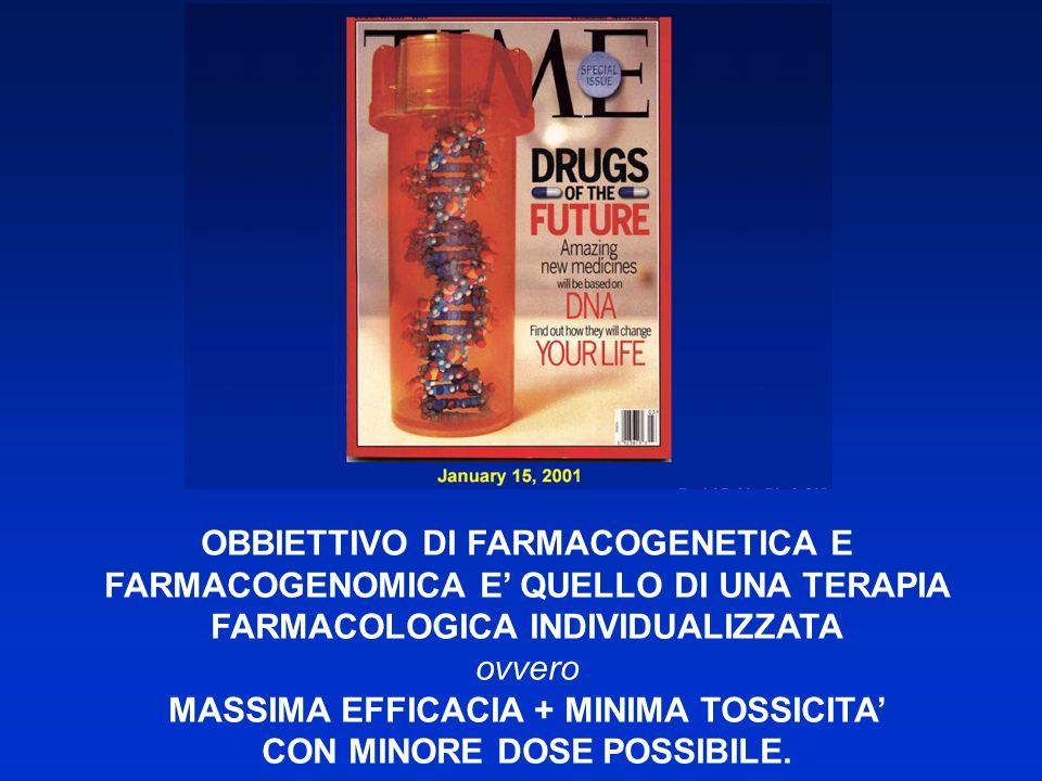 MASSIMA EFFICACIA + MINIMA TOSSICITA'