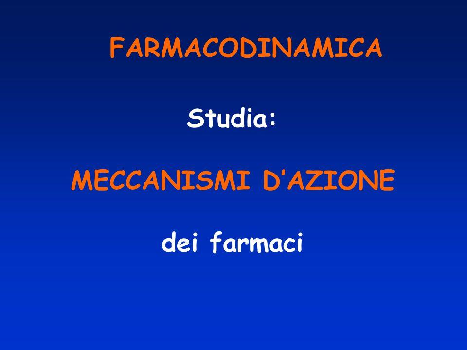 FARMACODINAMICA Studia: MECCANISMI D'AZIONE dei farmaci