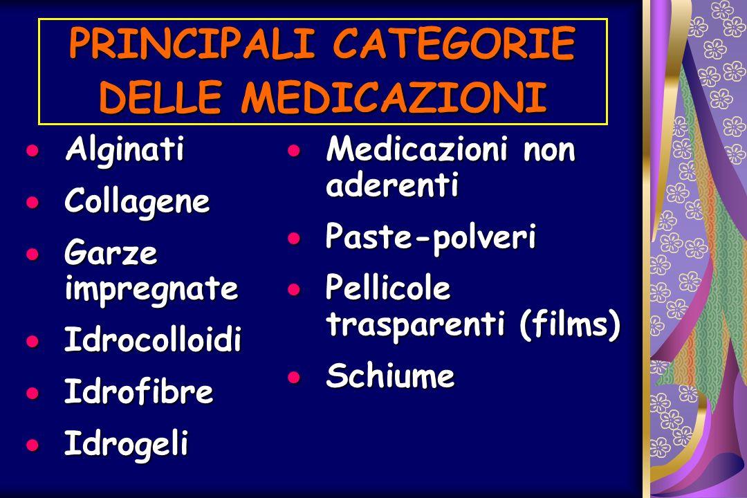 PRINCIPALI CATEGORIE DELLE MEDICAZIONI