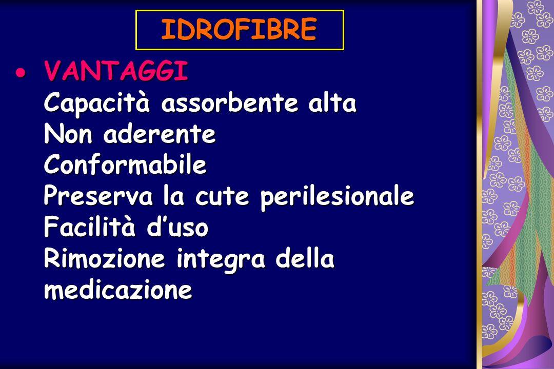 IDROFIBRE