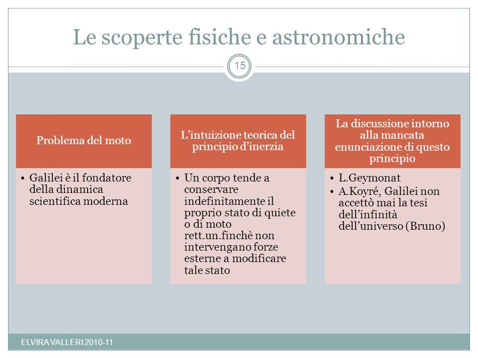 Le scoperte fisiche e astronomiche