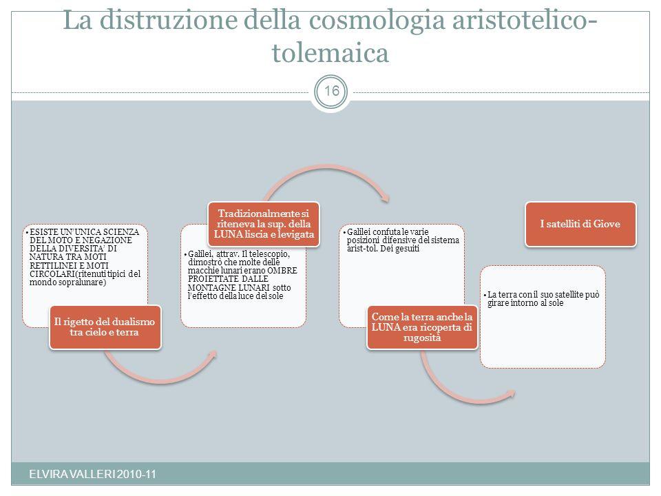 La distruzione della cosmologia aristotelico-tolemaica