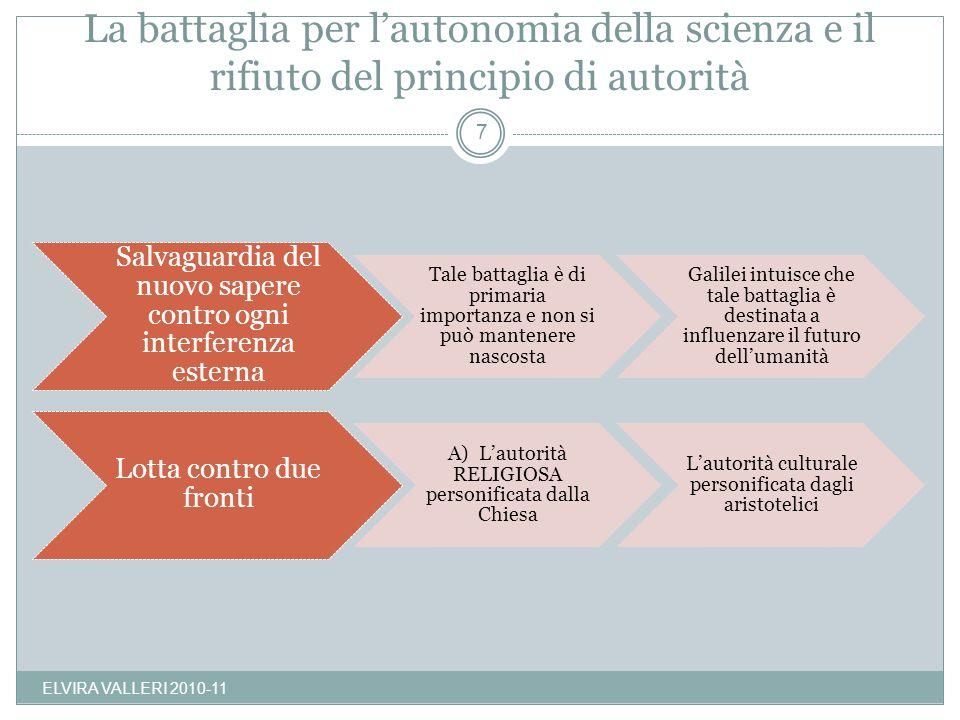 La battaglia per l'autonomia della scienza e il rifiuto del principio di autorità