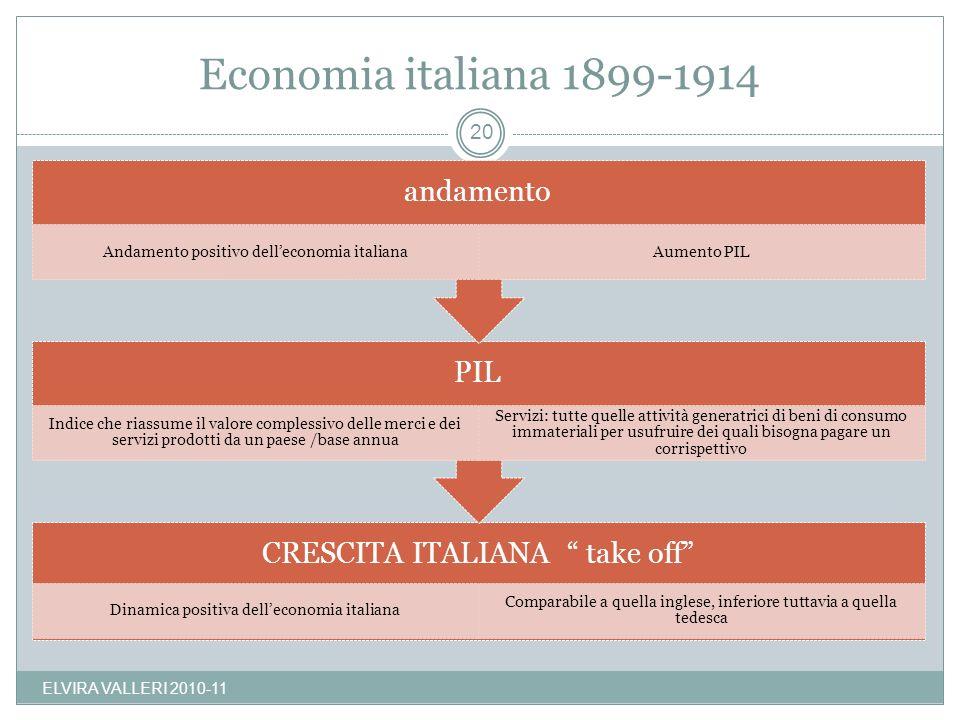 Economia italiana 1899-1914 ELVIRA VALLERI 2010-11 andamento