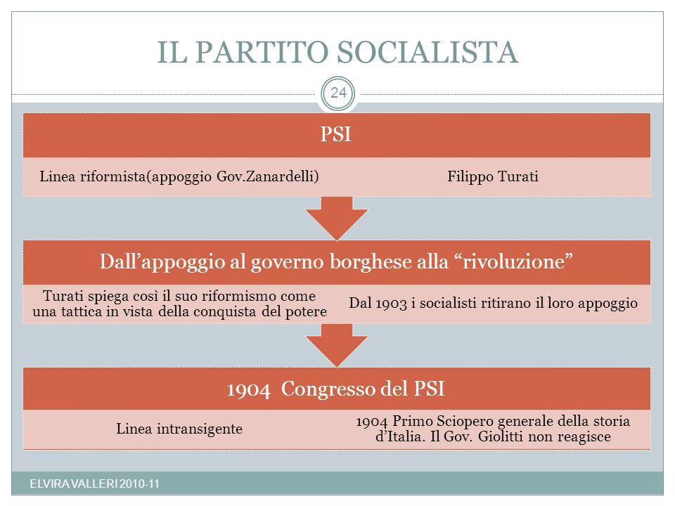IL PARTITO SOCIALISTA ELVIRA VALLERI 2010-11 PSI